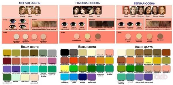 Подобрать цвет волос по коже и глазами
